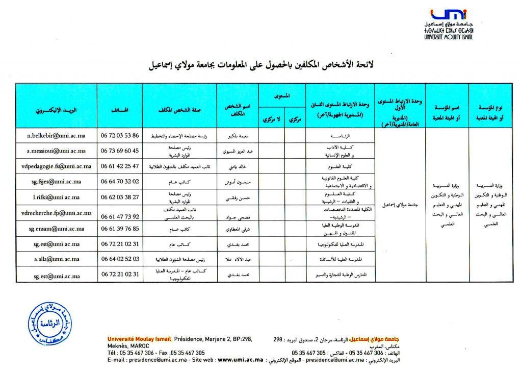 لائحة الاشخاص المكلفين بالحصول على المعلومات-UMI-1